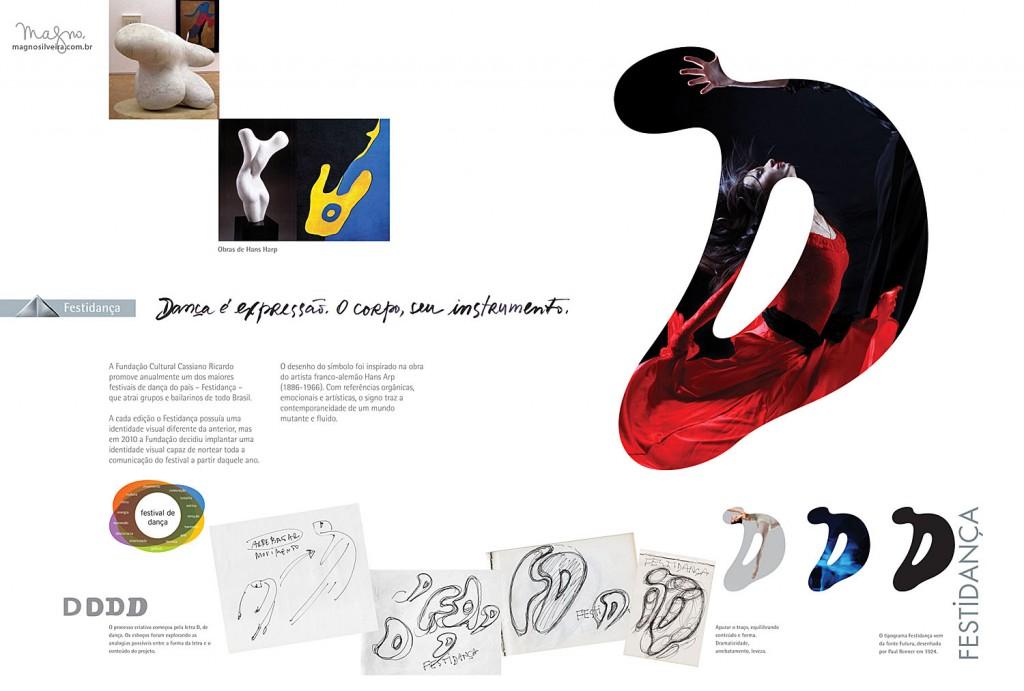 Festidança Fundação Cultural Cassiano Ricardo